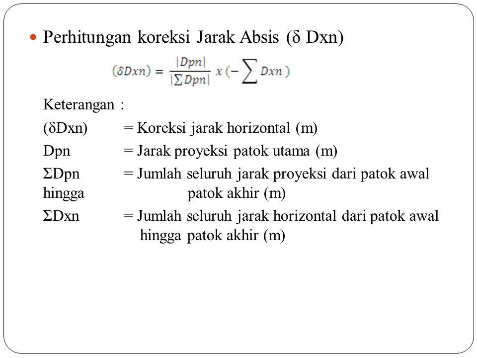 Perhitungan koreksi Jarak Absis (δ Dxn) Keterangan : (δDxn)= Koreksi jarak horizontal (m) Dpn= Jarak proyeksi patok utama (m) ΣDpn= Jumlah seluruh jar
