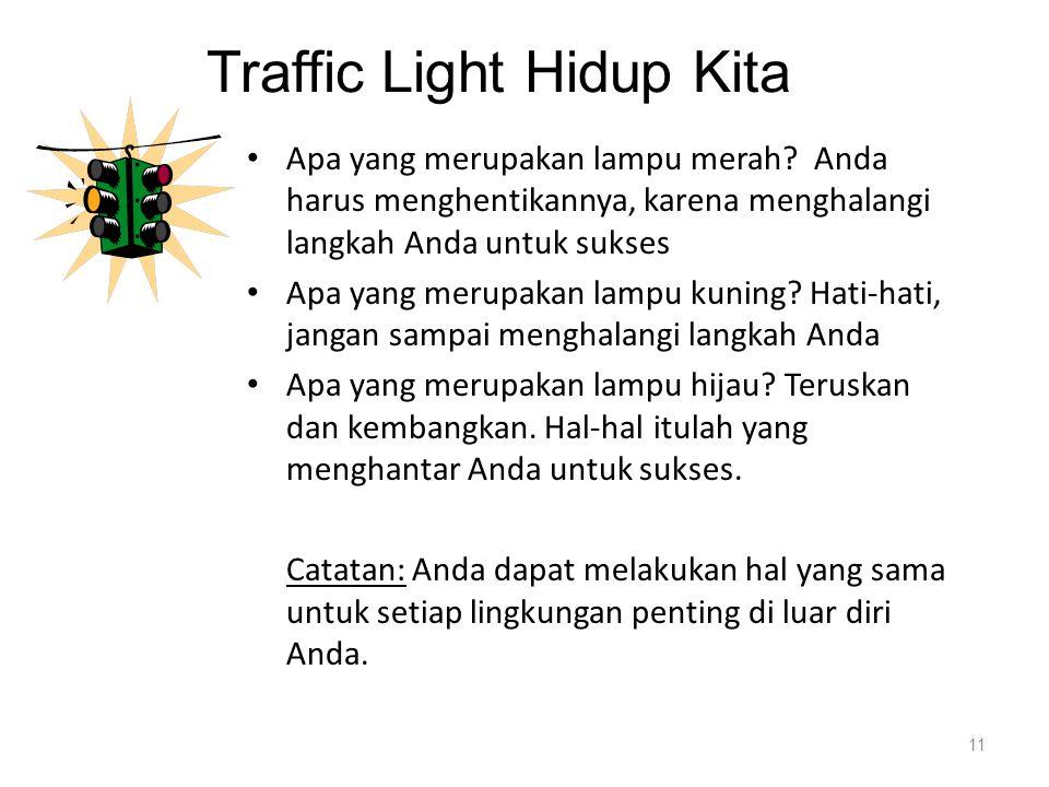 Traffic Light Hidup Kita Apa yang merupakan lampu merah? Anda harus menghentikannya, karena menghalangi langkah Anda untuk sukses Apa yang merupakan l