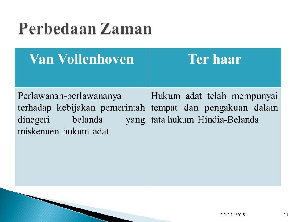Van VollenhovenTer haar Perlawanan-perlawananya terhadap kebijakan pemerintah dinegeri belanda yang miskennen hukum adat Hukum adat telah mempunyai tempat dan pengakuan dalam tata hukum Hindia-Belanda 10/12/2016 11