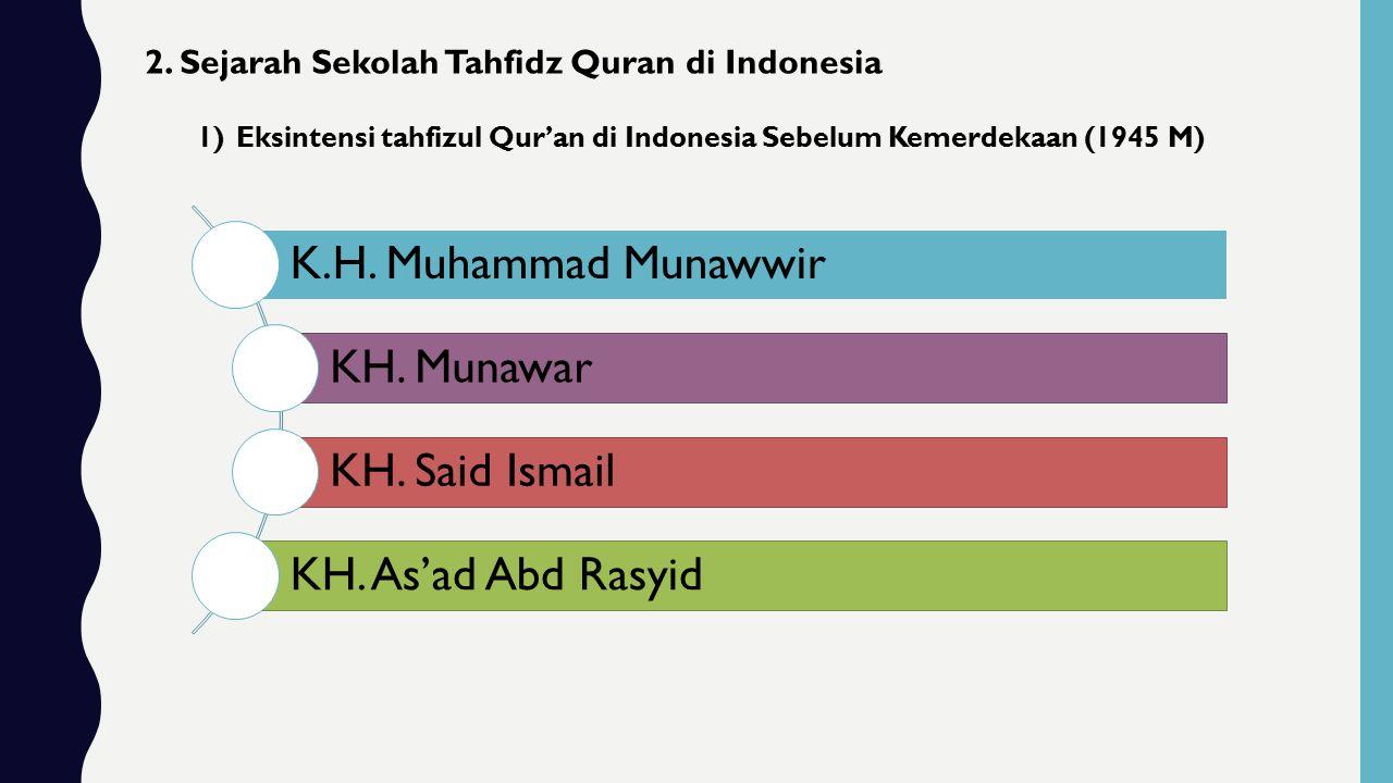1)Eksintensi tahfizul Qur'an di Indonesia Sebelum Kemerdekaan (1945 M) 2.