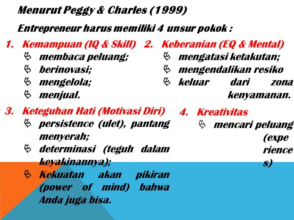 Menurut Peggy & Charles (1999) Entrepreneur harus memiliki 4 unsur pokok : 1.Kemampuan (IQ & Skill)  membaca peluang;  berinovasi;  mengelola;  me