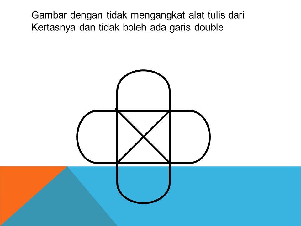 Gambar dengan tidak mengangkat alat tulis dari Kertasnya dan tidak boleh ada garis double