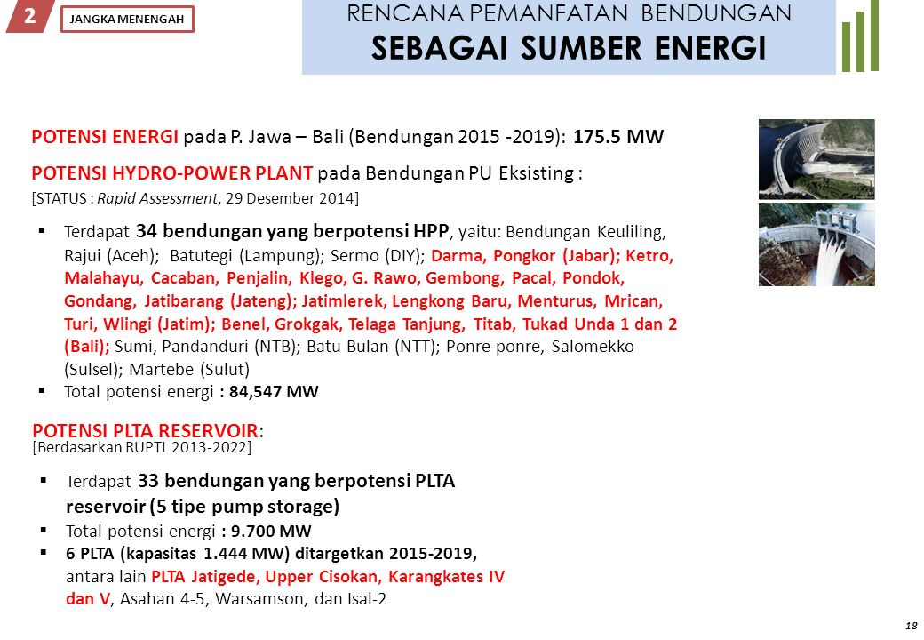 18 2 JANGKA MENENGAH RENCANA PEMANFATAN BENDUNGAN SEBAGAI SUMBER ENERGI POTENSI HYDRO-POWER PLANT pada Bendungan PU Eksisting : [STATUS : Rapid Assess