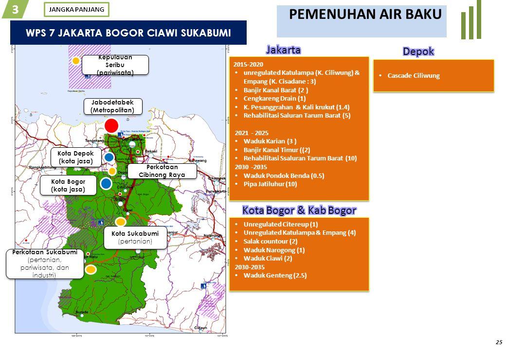 25 PEMENUHAN AIR BAKU Jabodetabek (Metropolitan) Jabodetabek (Metropolitan) Kota Depok (kota jasa) Kota Depok (kota jasa) Kota Bogor (kota jasa) Kota