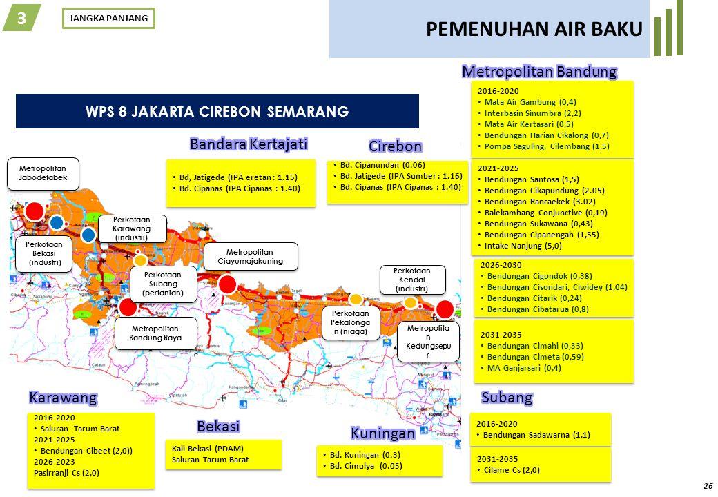 26 PEMENUHAN AIR BAKU WPS 8 JAKARTA CIREBON SEMARANG Metropolitan Jabodetabek Perkotaan Bekasi (industri) Perkotaan Bekasi (industri) Perkotaan Karawa
