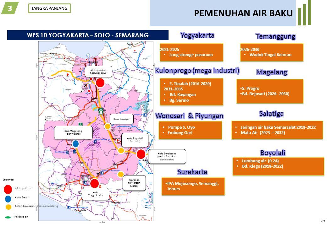 28 PEMENUHAN AIR BAKU JANGKA PANJANG 3 WPS 10 YOGYAKARTA – SOLO - SEMARANG Legenda: Metropolitan Kota Besar Kota/ Kawasan Perkotaan Sedang Perdesaan M