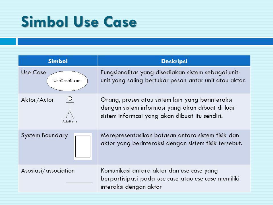 Simbol Use Case SimbolDeskripsi Use CaseFungsionalitas yang disediakan sistem sebagai unit- unit yang saling bertukar pesan antar unit atau aktor.