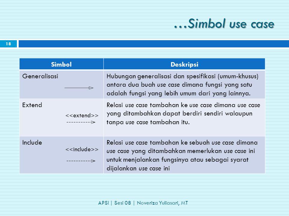 …Simbol use case APSI | Sesi 08 | Noveriza Yuliasari, MT 18 SimbolDeskripsi GeneralisasiHubungan generalisasi dan spesifikasi (umum-khusus) antara dua buah use case dimana fungsi yang satu adalah fungsi yang lebih umum dari yang lainnya.