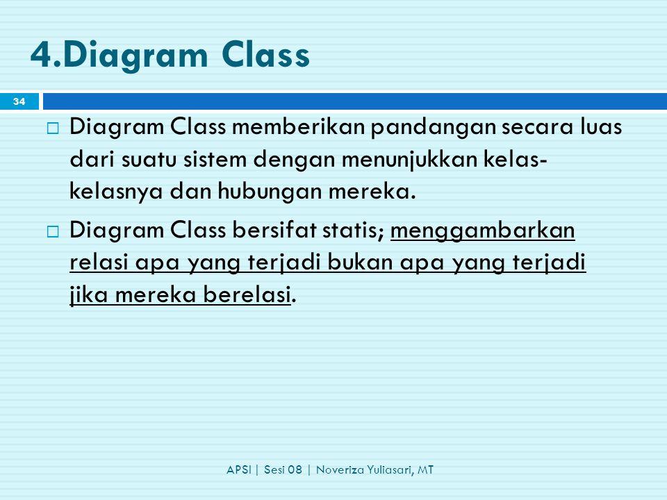 4.Diagram Class  Diagram Class memberikan pandangan secara luas dari suatu sistem dengan menunjukkan kelas- kelasnya dan hubungan mereka.