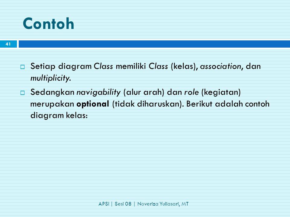 Contoh  Setiap diagram Class memiliki Class (kelas), association, dan multiplicity.