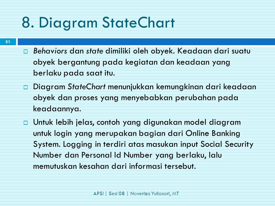 8. Diagram StateChart  Behaviors dan state dimiliki oleh obyek.