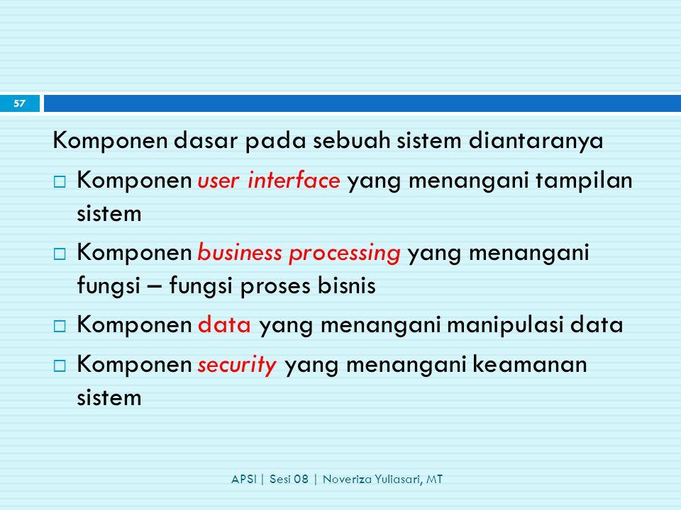 APSI | Sesi 08 | Noveriza Yuliasari, MT 57 Komponen dasar pada sebuah sistem diantaranya  Komponen user interface yang menangani tampilan sistem  Komponen business processing yang menangani fungsi – fungsi proses bisnis  Komponen data yang menangani manipulasi data  Komponen security yang menangani keamanan sistem