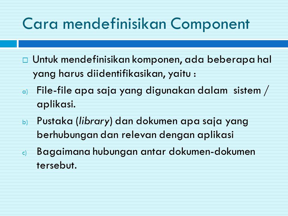 Cara mendefinisikan Component  Untuk mendefinisikan komponen, ada beberapa hal yang harus diidentifikasikan, yaitu : a) File-file apa saja yang digunakan dalam sistem / aplikasi.