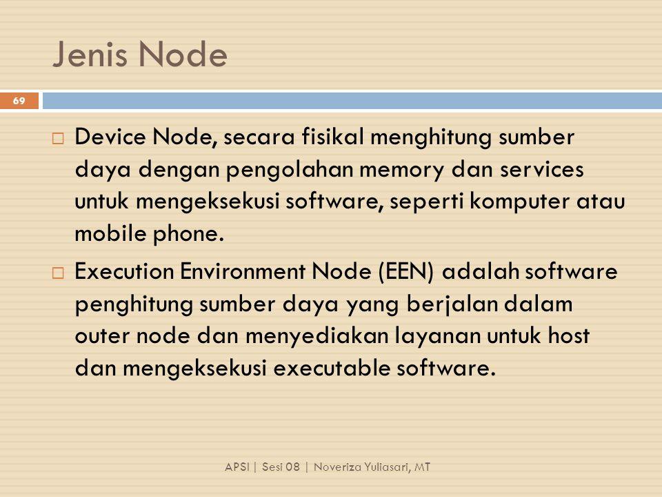 Jenis Node APSI | Sesi 08 | Noveriza Yuliasari, MT 69  Device Node, secara fisikal menghitung sumber daya dengan pengolahan memory dan services untuk mengeksekusi software, seperti komputer atau mobile phone.