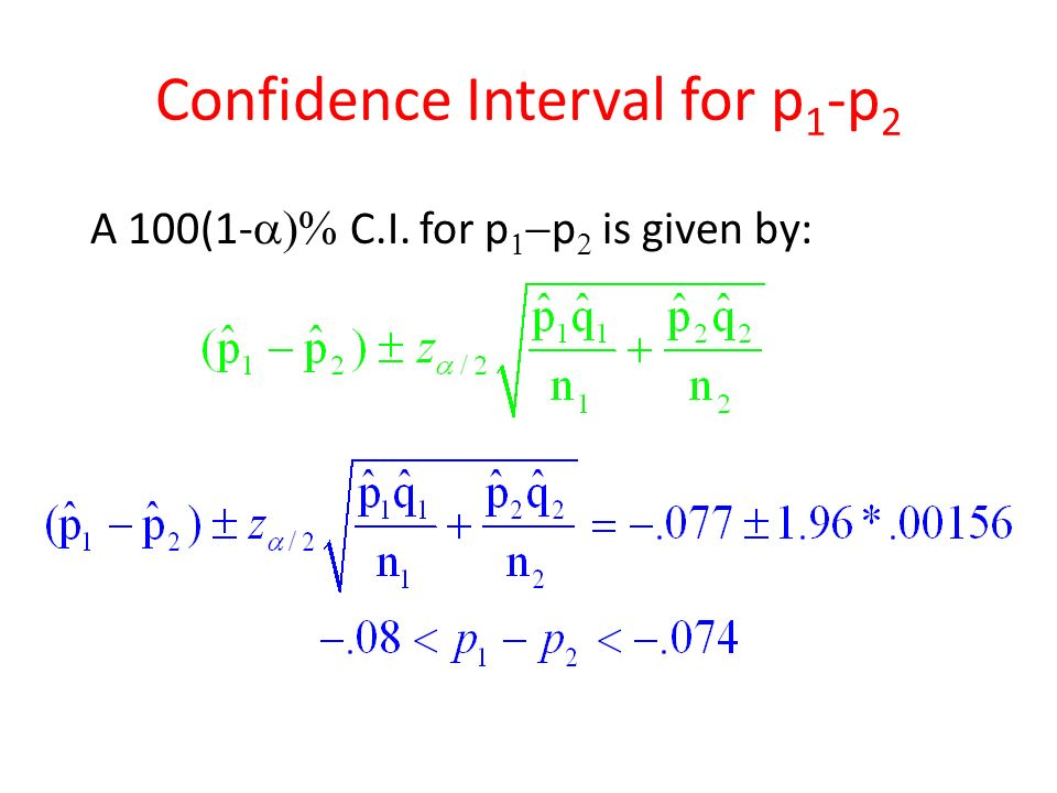 Confidence Interval for p 1 -p 2 A 100(1-  C.I. for p   p  is given by: