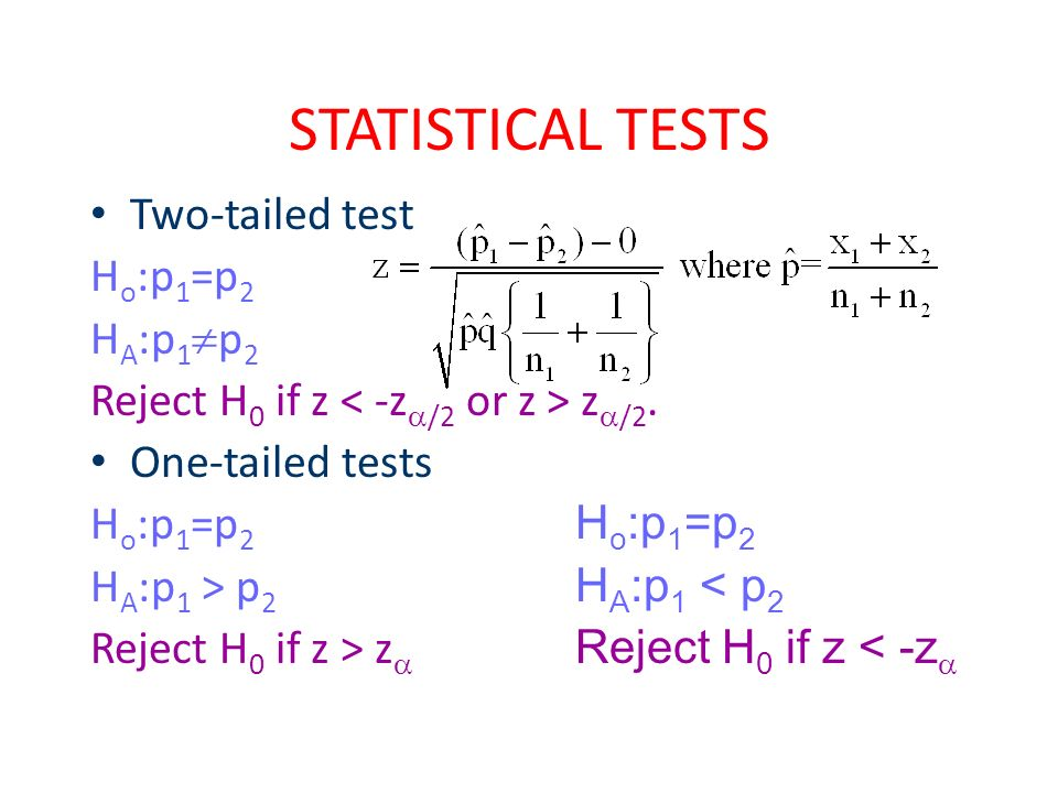 STATISTICAL TESTS Two-tailed test H o :p 1 =p 2 H A :p 1  p 2 Reject H 0 if z z  /2. One-tailed tests H o :p 1 =p 2 H A :p 1 > p 2 Reject H 0 if z >