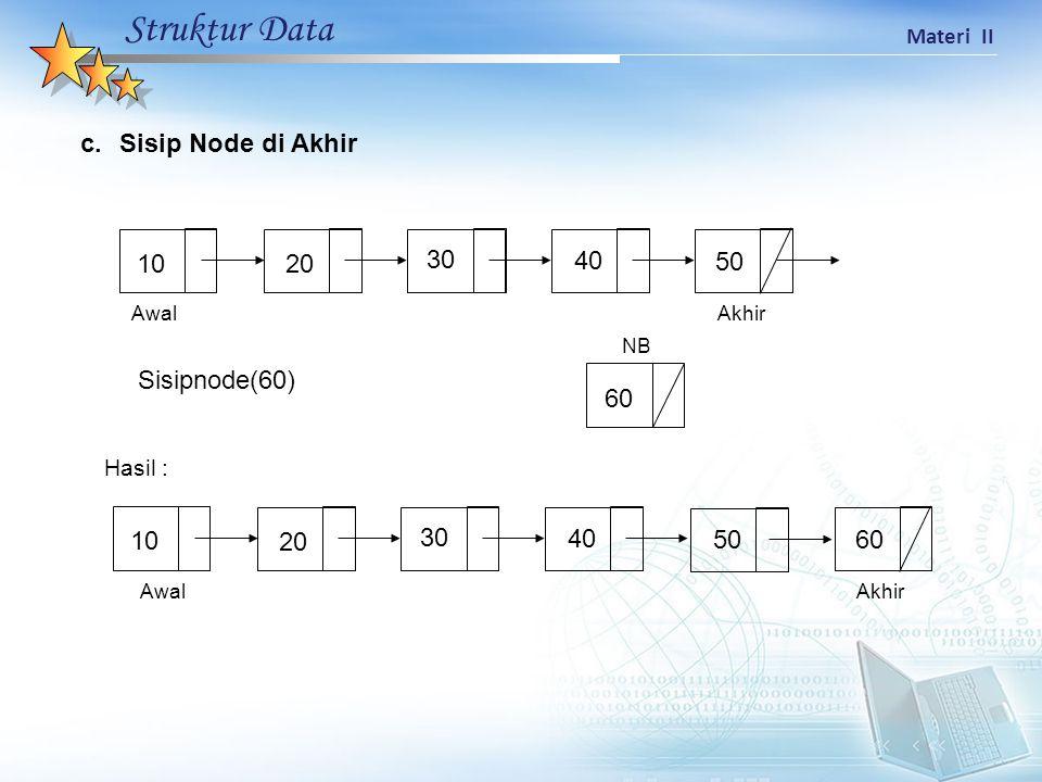 Struktur Data Materi II c.Sisip Node di Akhir 20 30 40 50 AwalAkhir 10 20 30 40 60 AwalAkhir 10 Hasil : 50 Sisipnode(60) NB 60