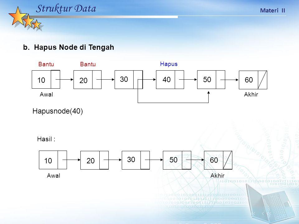 Struktur Data Materi II b. Hapus Node di Tengah Hapusnode(40) 20 30 40 50 AwalAkhir 10 Bantu 60 Hapus 20 30 50 60 AwalAkhir 10 Hasil :