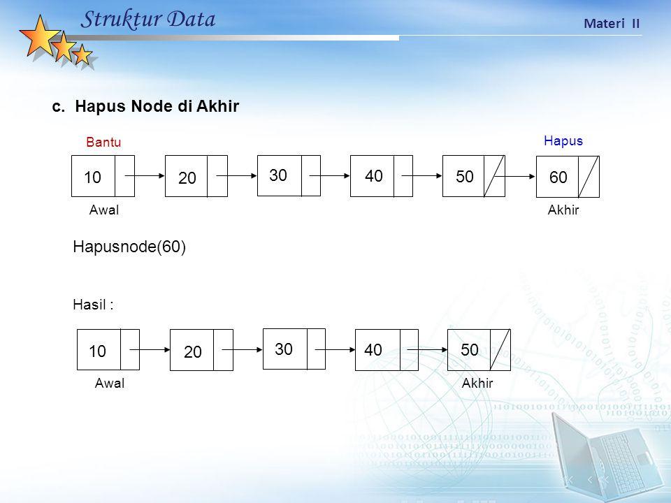 Struktur Data Materi II c. Hapus Node di Akhir Hapusnode(60) 20 30 40 50 AwalAkhir 10 Bantu 60 Hapus Hasil : 20 30 50 AwalAkhir 10 40