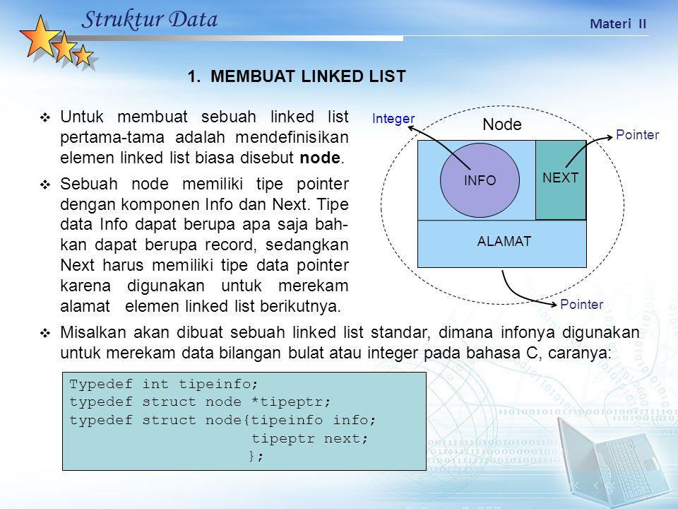 Struktur Data Materi II 1. MEMBUAT LINKED LIST INFO NEXT ALAMAT Pointer Node Integer  Untuk membuat sebuah linked list pertama-tama adalah mendefinis