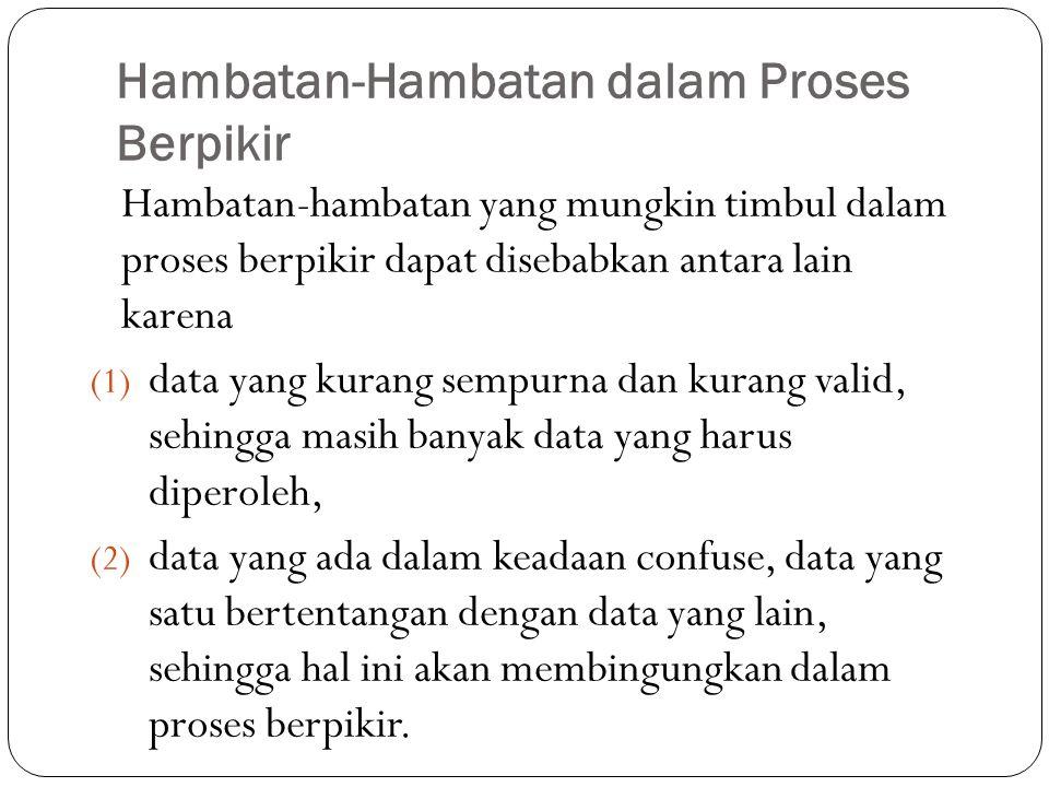 Hambatan-Hambatan dalam Proses Berpikir Hambatan-hambatan yang mungkin timbul dalam proses berpikir dapat disebabkan antara lain karena (1) data yang kurang sempurna dan kurang valid, sehingga masih banyak data yang harus diperoleh, (2) data yang ada dalam keadaan confuse, data yang satu bertentangan dengan data yang lain, sehingga hal ini akan membingungkan dalam proses berpikir.