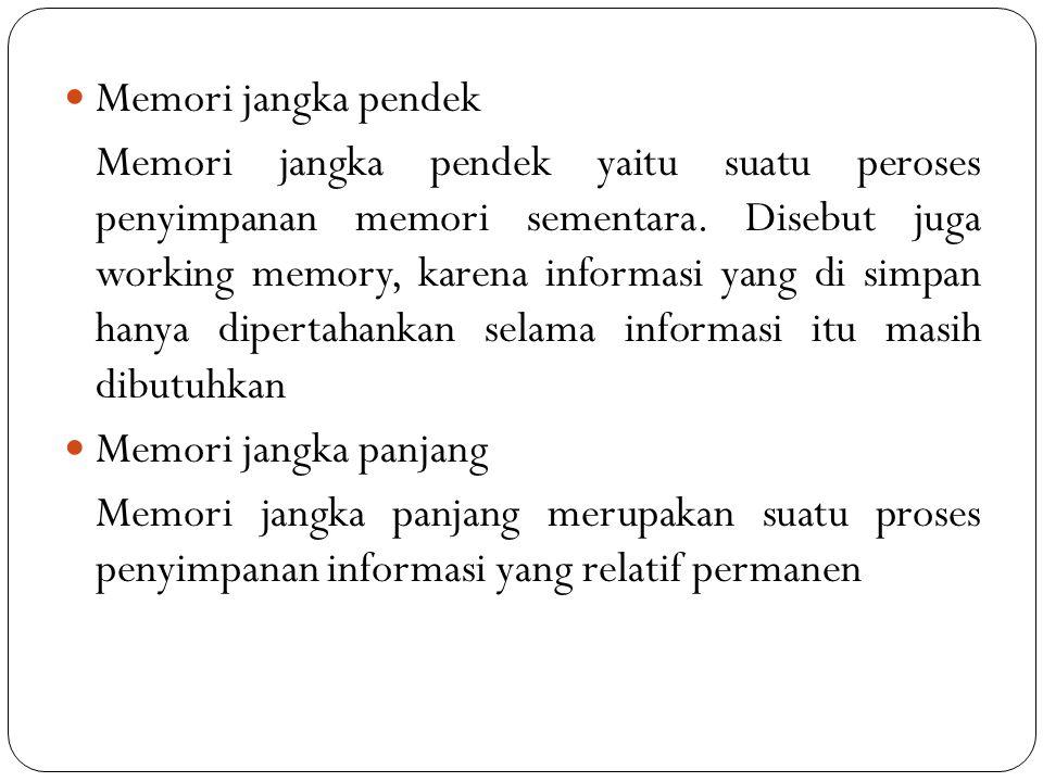 Memori jangka pendek Memori jangka pendek yaitu suatu peroses penyimpanan memori sementara.