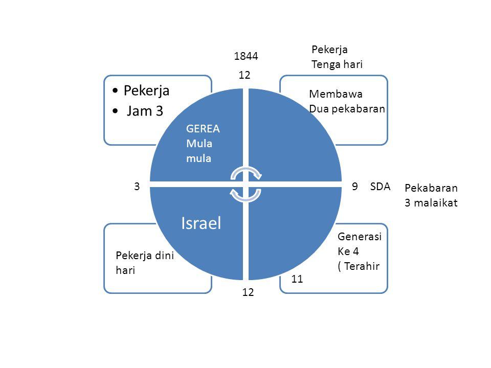 Pekerja jam ke tiga  Kisah 13:46…..peekerjaan israel di genapi di salib  Mat 28:19  Mark 15:25……Kristus di salib pada jam ke3/9 pagi  Kisah 2:15 Murid menerima Roh kudus jam ke 3