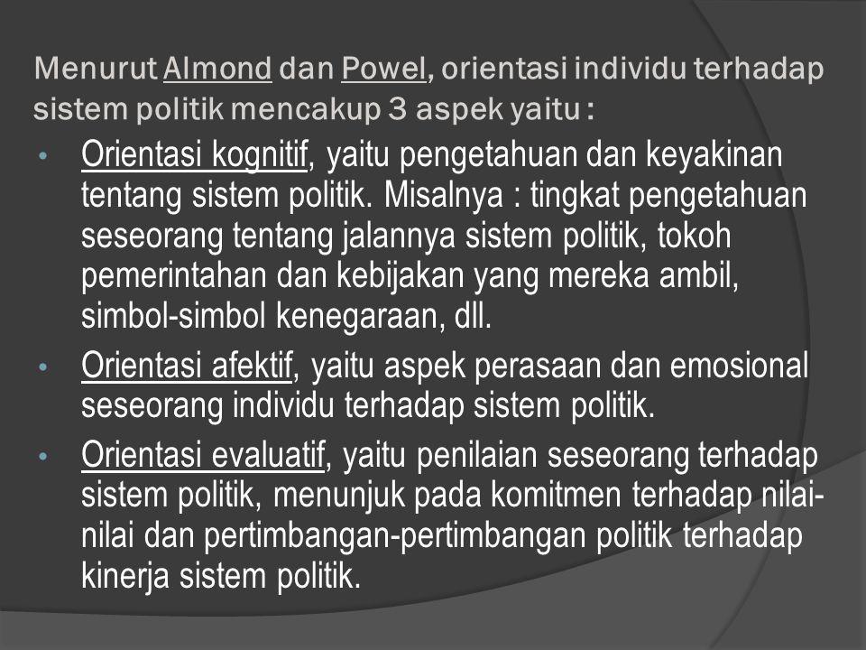 Menurut Almond dan Powel, orientasi individu terhadap sistem politik mencakup 3 aspek yaitu : Orientasi kognitif, yaitu pengetahuan dan keyakinan tentang sistem politik.