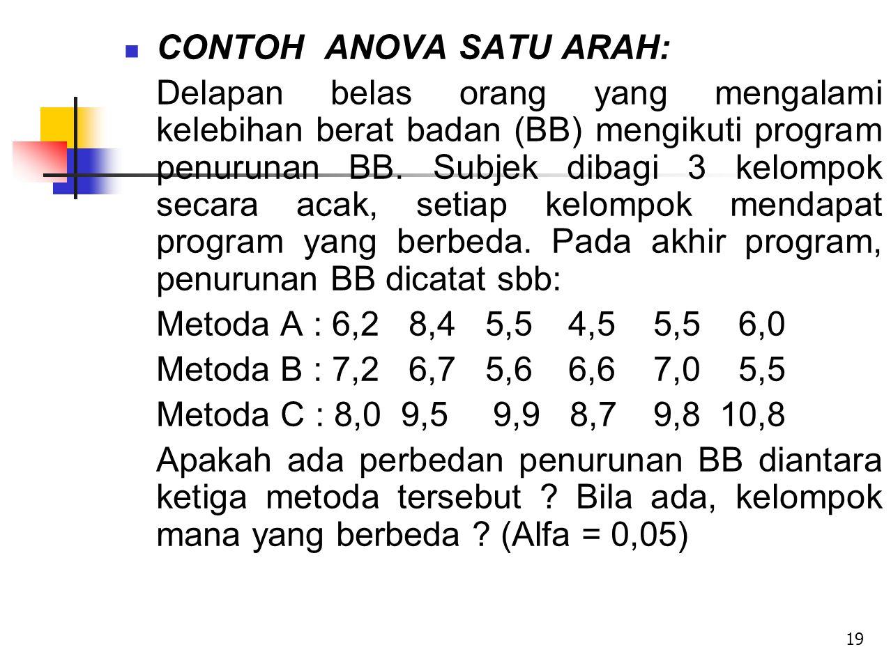 CONTOH ANOVA SATU ARAH: Delapan belas orang yang mengalami kelebihan berat badan (BB) mengikuti program penurunan BB.
