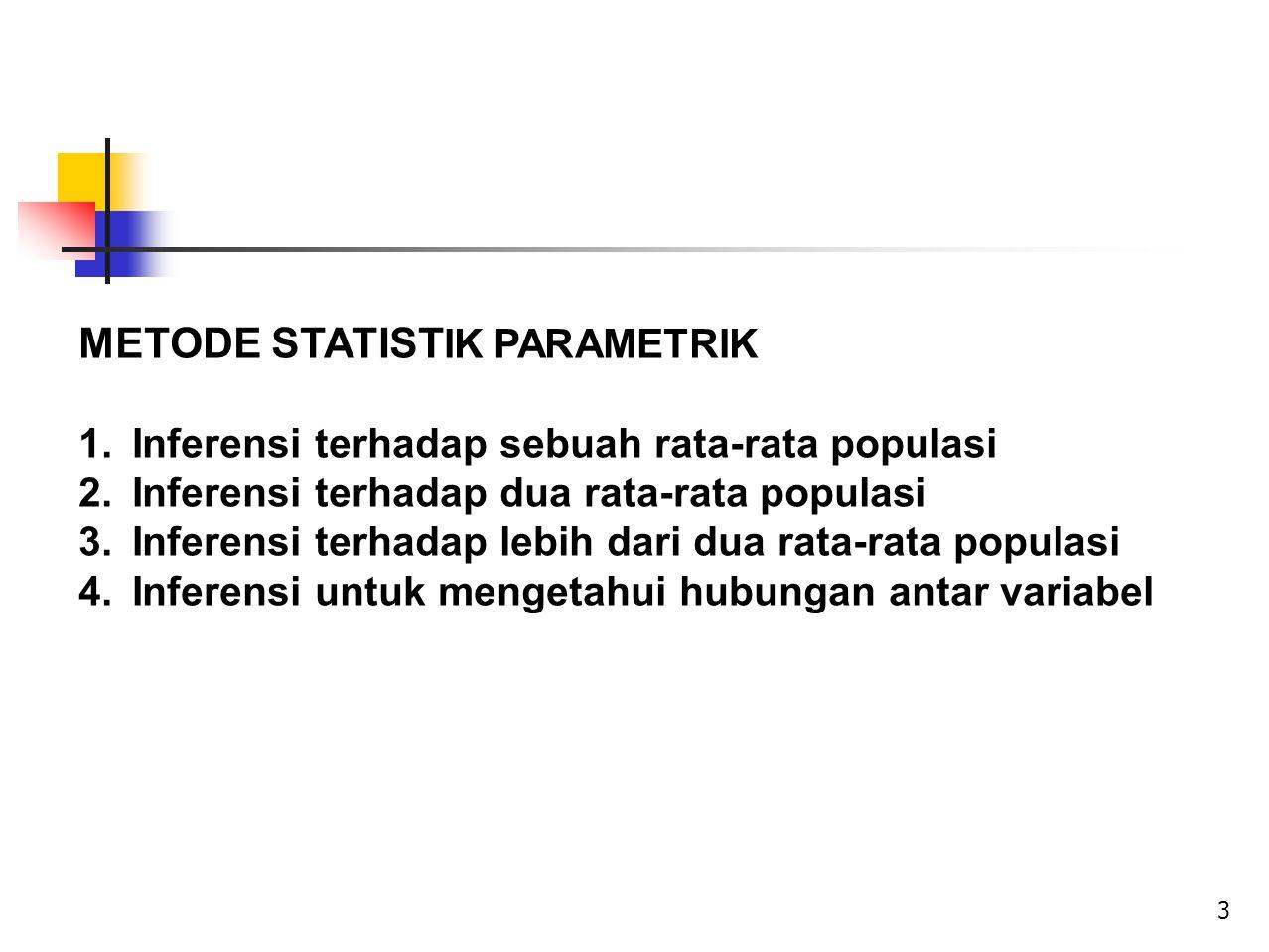 METODE STATIST IK PARAMETRIK 1.Inferensi terhadap sebuah rata-rata populasi 2.Inferensi terhadap dua rata-rata populasi 3.Inferensi terhadap lebih dar