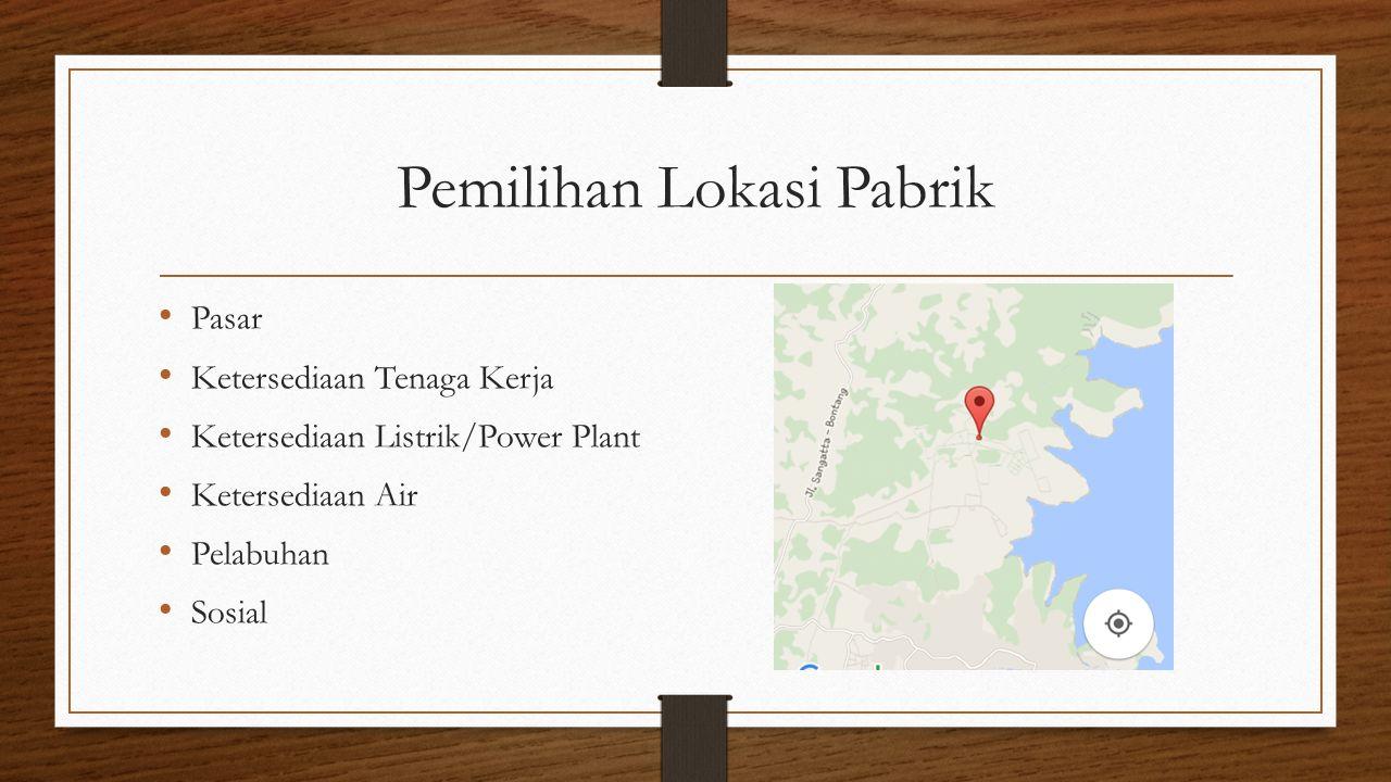 Pasar Ketersediaan Tenaga Kerja Ketersediaan Listrik/Power Plant Ketersediaan Air Pelabuhan Sosial
