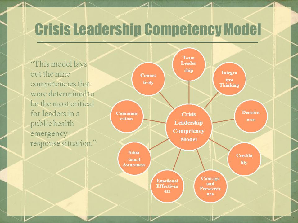 Crisis Leadership Competency Model This model lays out the nine competencies that were determined to be the most critical for leaders in a public health emergency response situation. Crisis Leadership Competency Model Team Leader ship Integra tive Thinking Decisive ness Credibi lity Courage and Persevera nce Emotional Effectiven ess Situa tional Awareness Communi cation Connec tivity