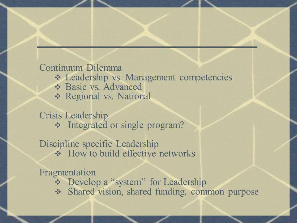 Continuum Dilemma  Leadership vs. Management competencies  Basic vs.