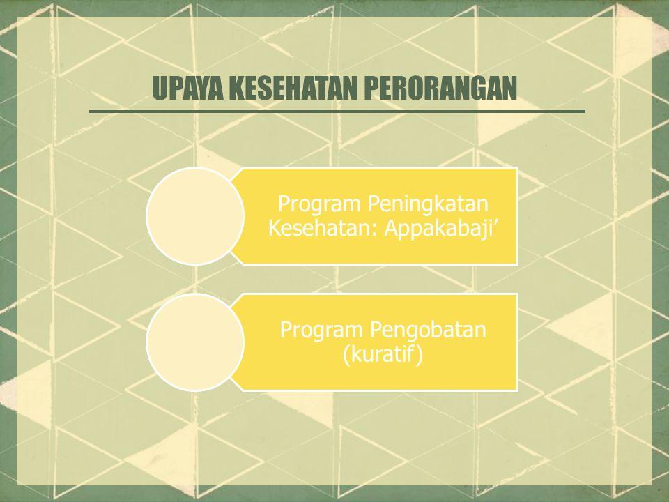 UPAYA KESEHATAN PERORANGAN Program Peningkatan Kesehatan: Appakabaji' Program Pengobatan (kuratif)