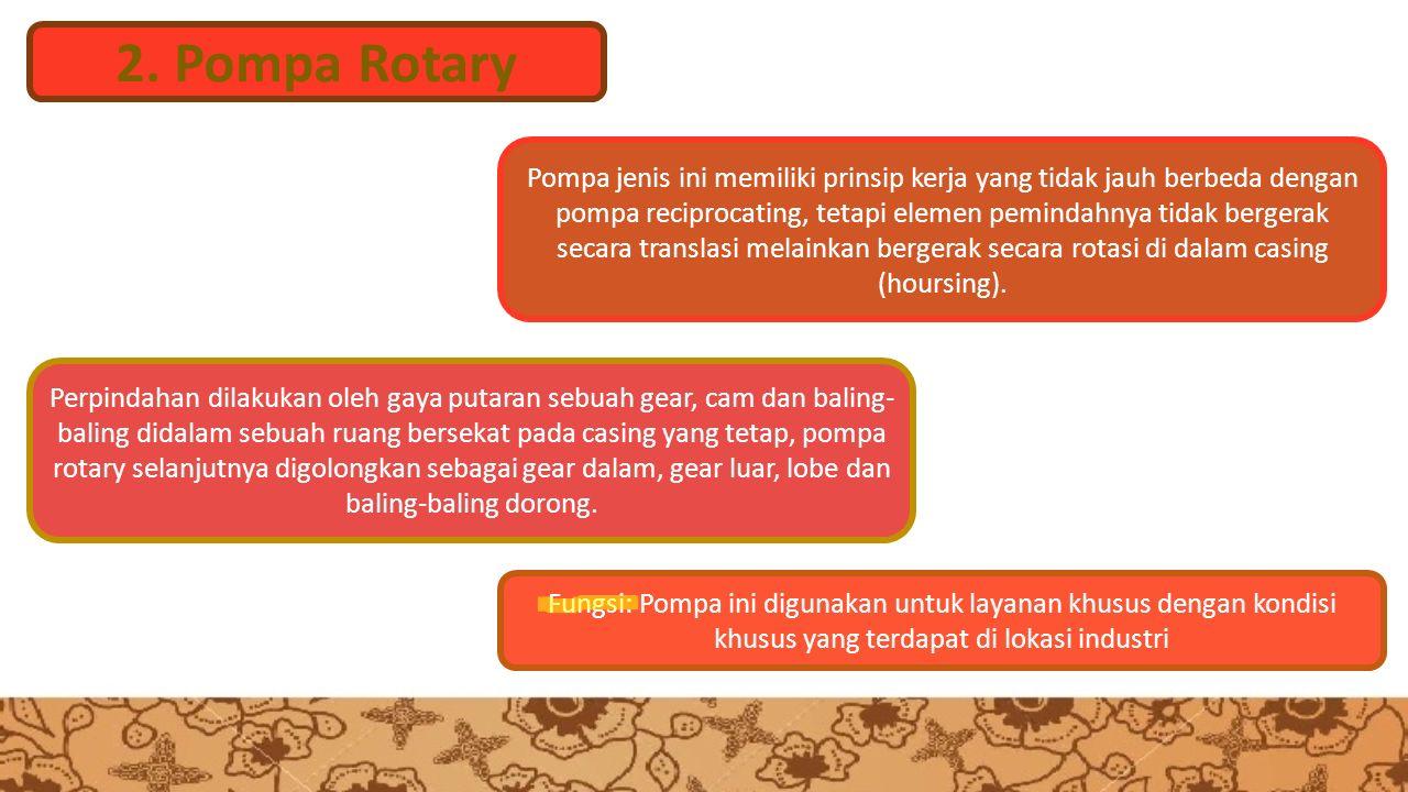 2. Pompa Rotary Pompa jenis ini memiliki prinsip kerja yang tidak jauh berbeda dengan pompa reciprocating, tetapi elemen pemindahnya tidak bergerak se