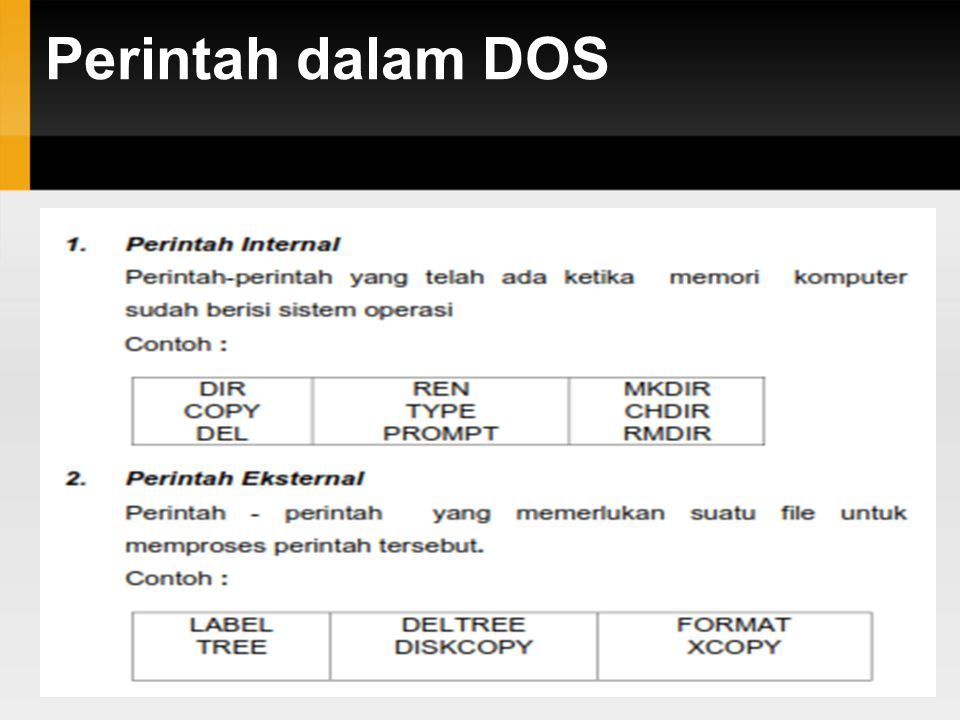 Perintah dalam DOS