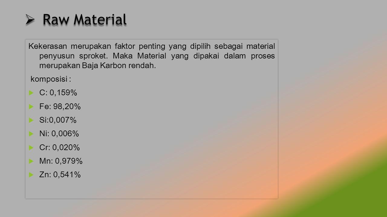  Raw Material Kekerasan merupakan faktor penting yang dipilih sebagai material penyusun sproket. Maka Material yang dipakai dalam proses merupakan Ba