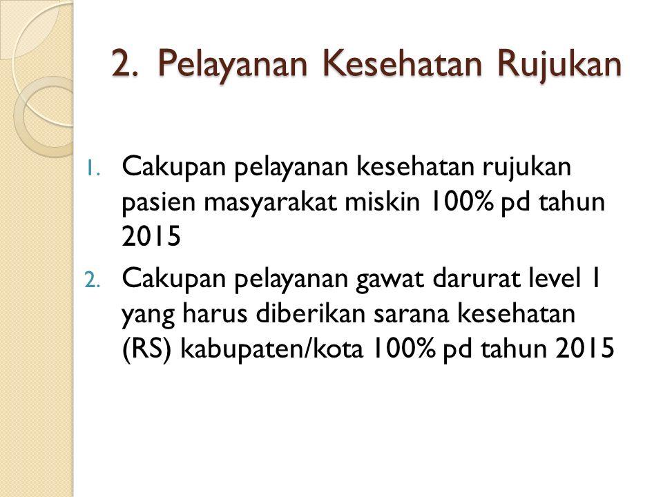 2.Pelayanan Kesehatan Rujukan 1.