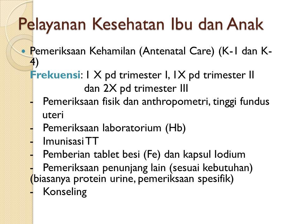 Pelayanan Kesehatan Ibu dan Anak Pemeriksaan Kehamilan (Antenatal Care) (K-1 dan K- 4) Frekuensi: 1 X pd trimester I, 1X pd trimester II dan 2X pd trimester III - Pemeriksaan fisik dan anthropometri, tinggi fundus uteri - Pemeriksaan laboratorium (Hb) - Imunisasi TT - Pemberian tablet besi (Fe) dan kapsul Iodium - Pemeriksaan penunjang lain (sesuai kebutuhan) (biasanya protein urine, pemeriksaan spesifik) - Konseling