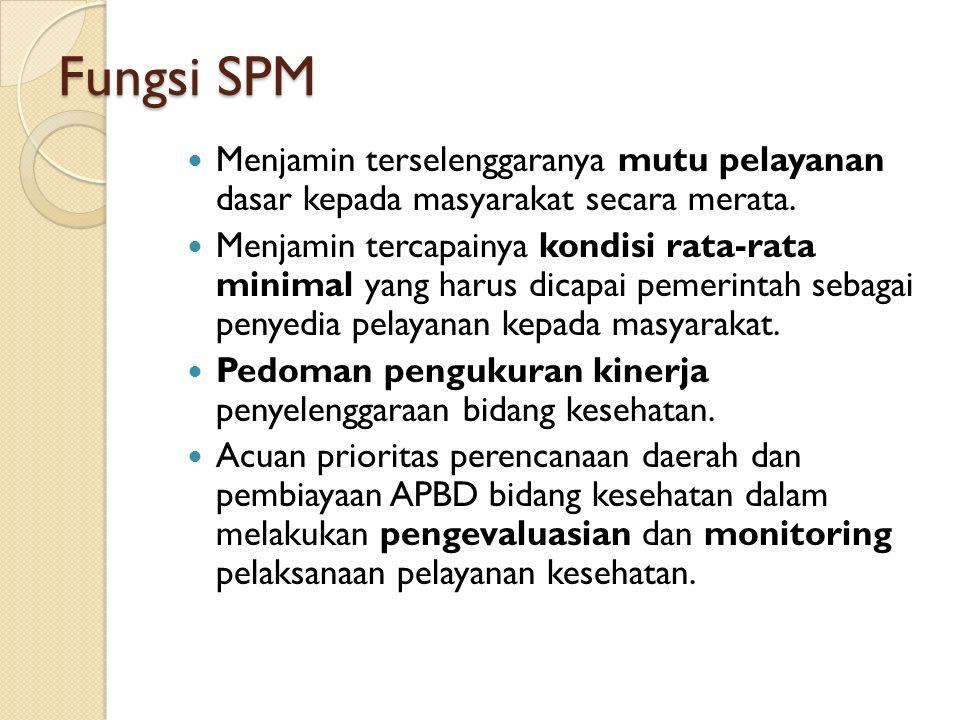 Fungsi SPM Menjamin terselenggaranya mutu pelayanan dasar kepada masyarakat secara merata.