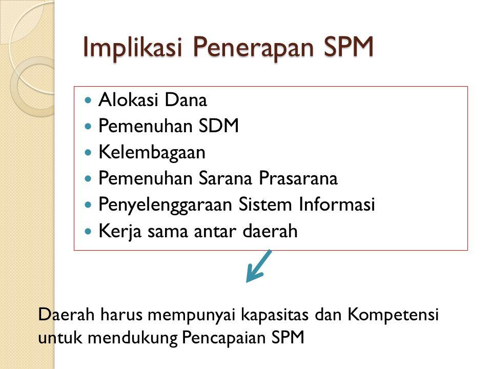 Implikasi Penerapan SPM Alokasi Dana Pemenuhan SDM Kelembagaan Pemenuhan Sarana Prasarana Penyelenggaraan Sistem Informasi Kerja sama antar daerah Daerah harus mempunyai kapasitas dan Kompetensi untuk mendukung Pencapaian SPM