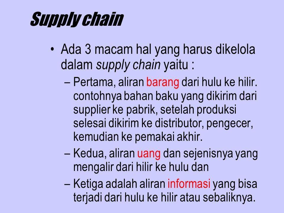 Pengembangan Produk Sangat penting terutama bagi industri inovatif seperti industri garmen, komputer, elektronik, packaging, dsb.