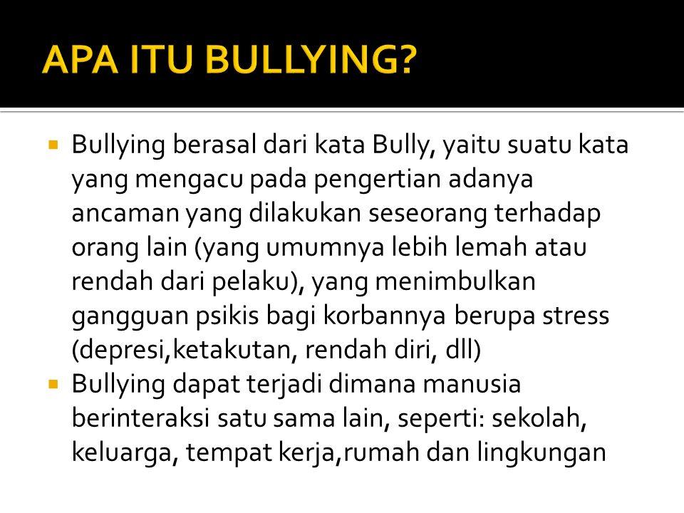  Bullying berasal dari kata Bully, yaitu suatu kata yang mengacu pada pengertian adanya ancaman yang dilakukan seseorang terhadap orang lain (yang umumnya lebih lemah atau rendah dari pelaku), yang menimbulkan gangguan psikis bagi korbannya berupa stress (depresi,ketakutan, rendah diri, dll)  Bullying dapat terjadi dimana manusia berinteraksi satu sama lain, seperti: sekolah, keluarga, tempat kerja,rumah dan lingkungan