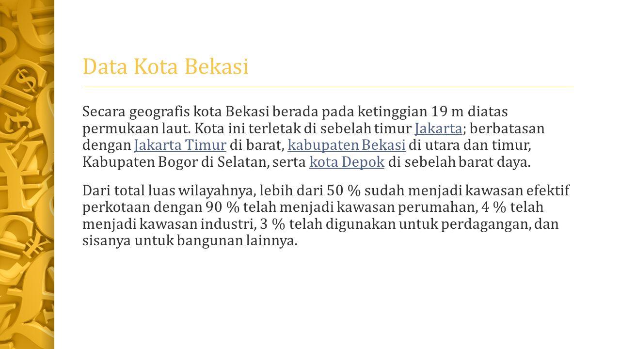 Berdasarkan sensus tahun 2008, kepadatan penduduknya kecamatan Bekasi Utara merupakan kecamatan yang terpadat di kota Bekasi dengan kepadatan 16.008 jiwa/km² dan kecamatan Mustika Jaya dengan kepadatan 4.081 jiwa/km² menjadi yang terendah.