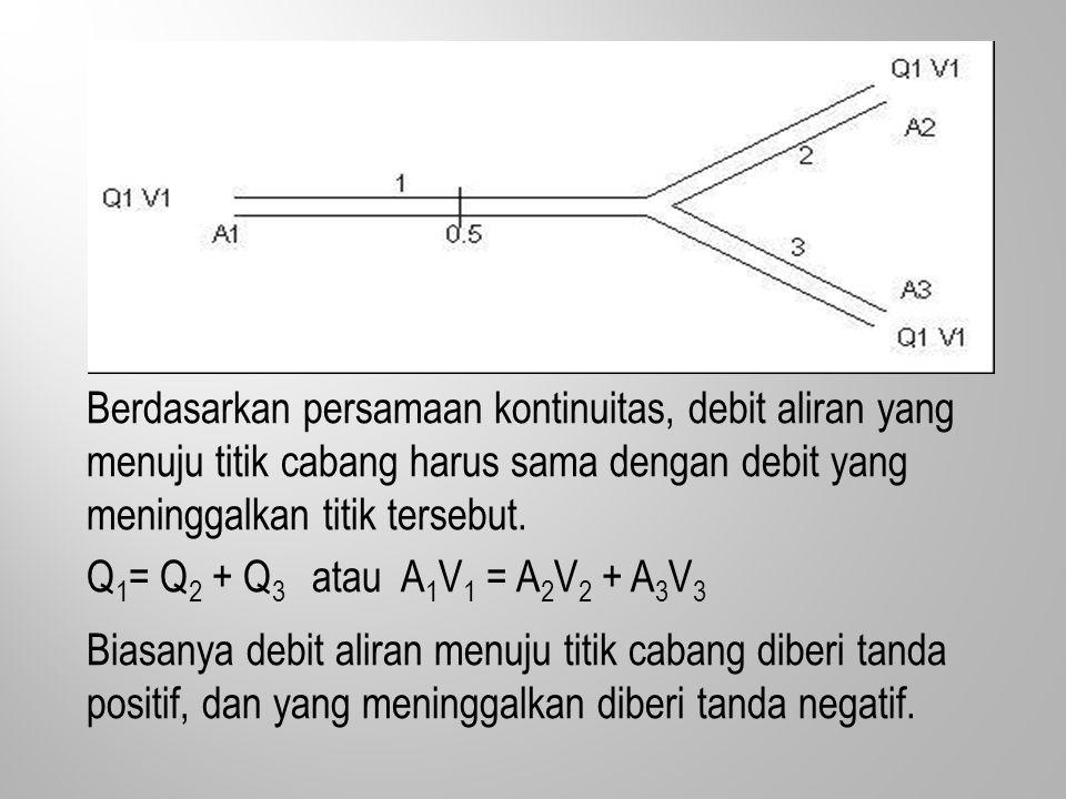 Berdasarkan persamaan kontinuitas, debit aliran yang menuju titik cabang harus sama dengan debit yang meninggalkan titik tersebut.