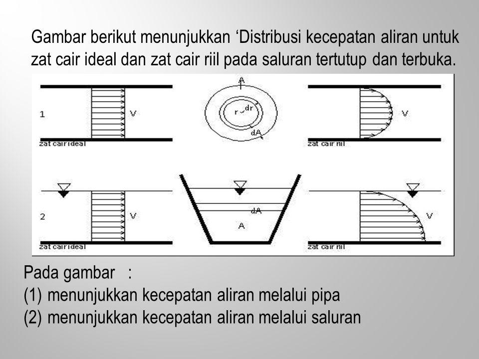 Gambar berikut menunjukkan 'Distribusi kecepatan aliran untuk zat cair ideal dan zat cair riil pada saluran tertutup dan terbuka.