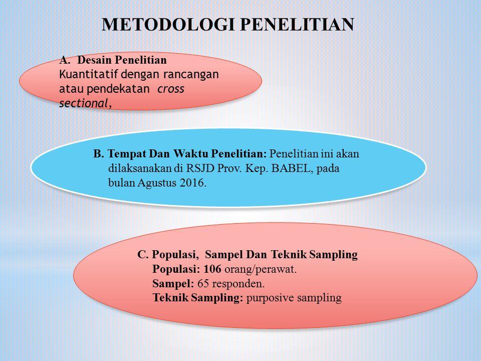 A.Desain Penelitian Kuantitatif dengan rancangan atau pendekatan cross sectional, B.