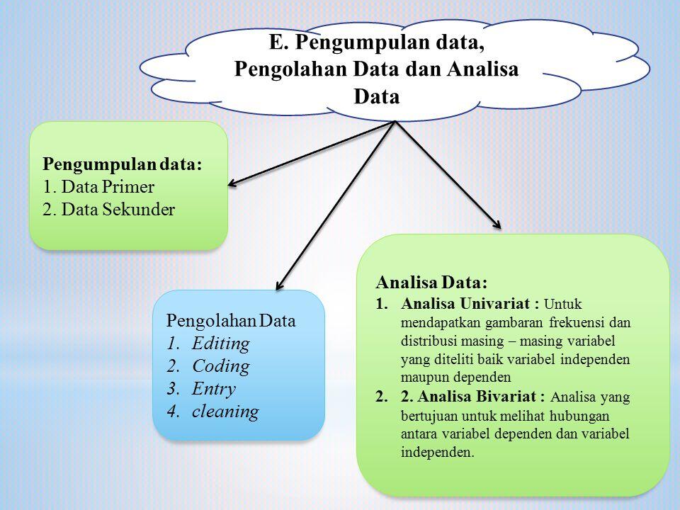 E. Pengumpulan data, Pengolahan Data dan Analisa Data Pengumpulan data: 1.