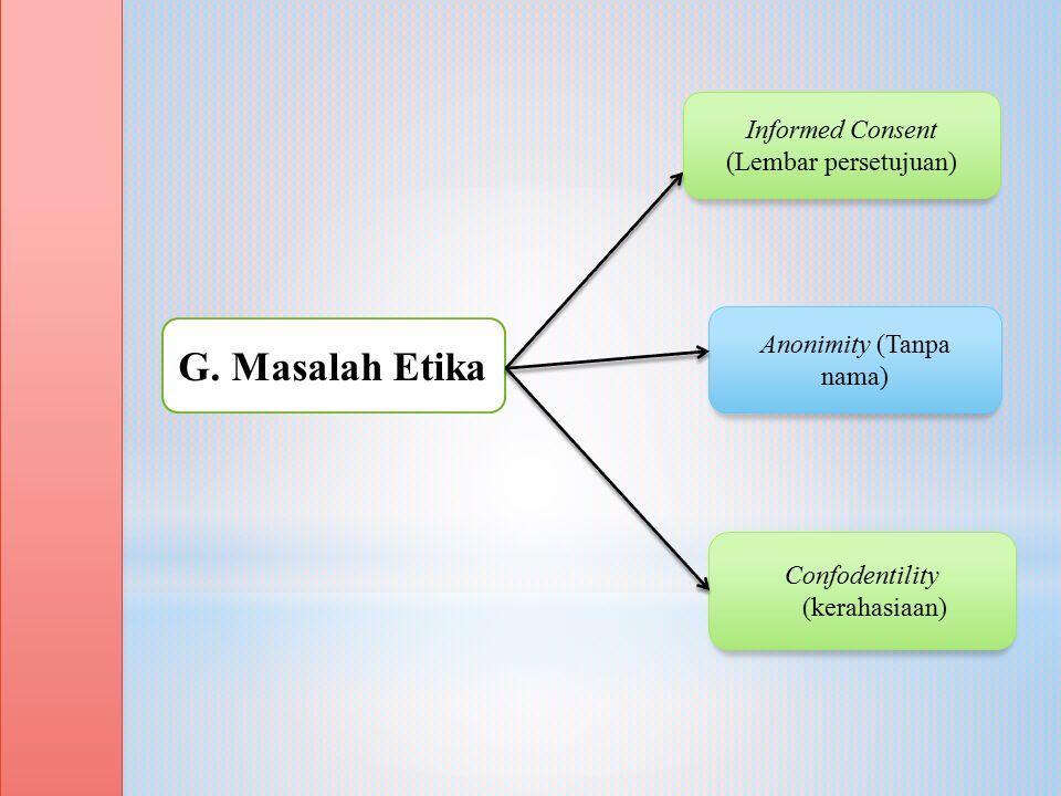 G. Masalah Etika Informed Consent (Lembar persetujuan) Anonimity (Tanpa nama) Confodentility (kerahasiaan)