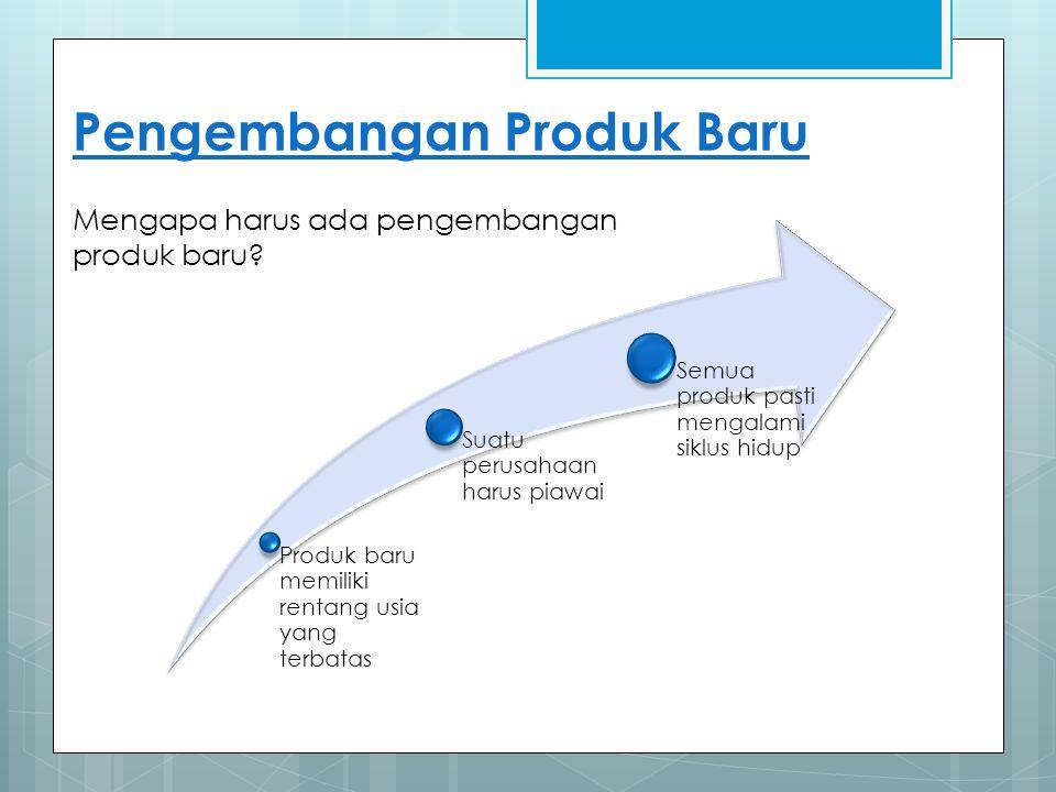 Langkah-langkah Dalam Pengembangan Produk Pemunculan gagasan Penyaringan Pengembangan dan pengujian konsep Pengembangan strategi pemasaran Analisis usaha Pengembangan produk pasar Komersialisasi Kotler, 2007